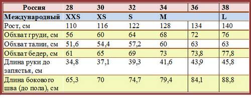 cbba7e14e737 Таблица соответствия российских и европейских размеров детской одежды